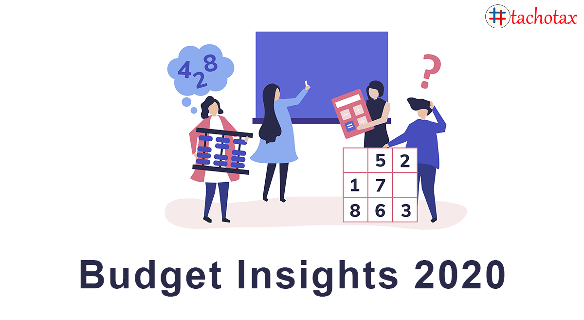 Understanding new tax slabs and their impact on taxpayers. (TACHOTAX Budget Insights 2020)
