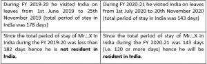 Indian citizens/PIO visiting India will now qualify as residents if their stay in India is more than 120 days.