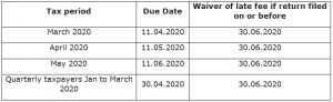 Extension of Dates in view of COVID-19 pandemic